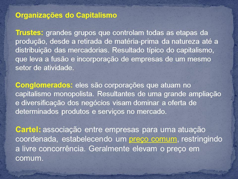 Organizações do Capitalismo