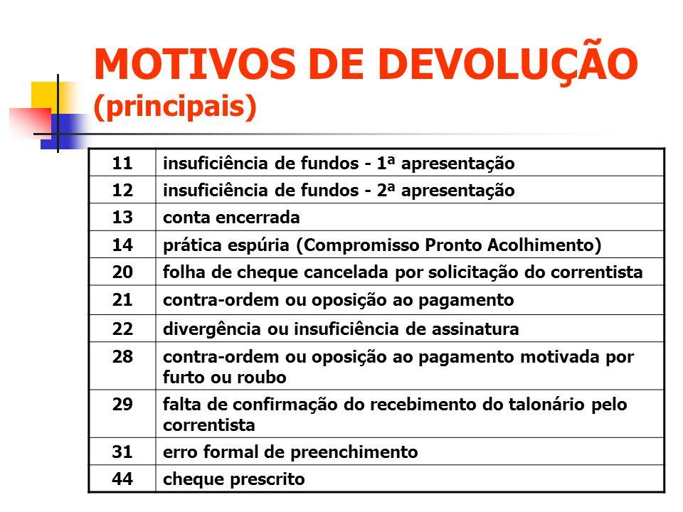 MOTIVOS DE DEVOLUÇÃO (principais)