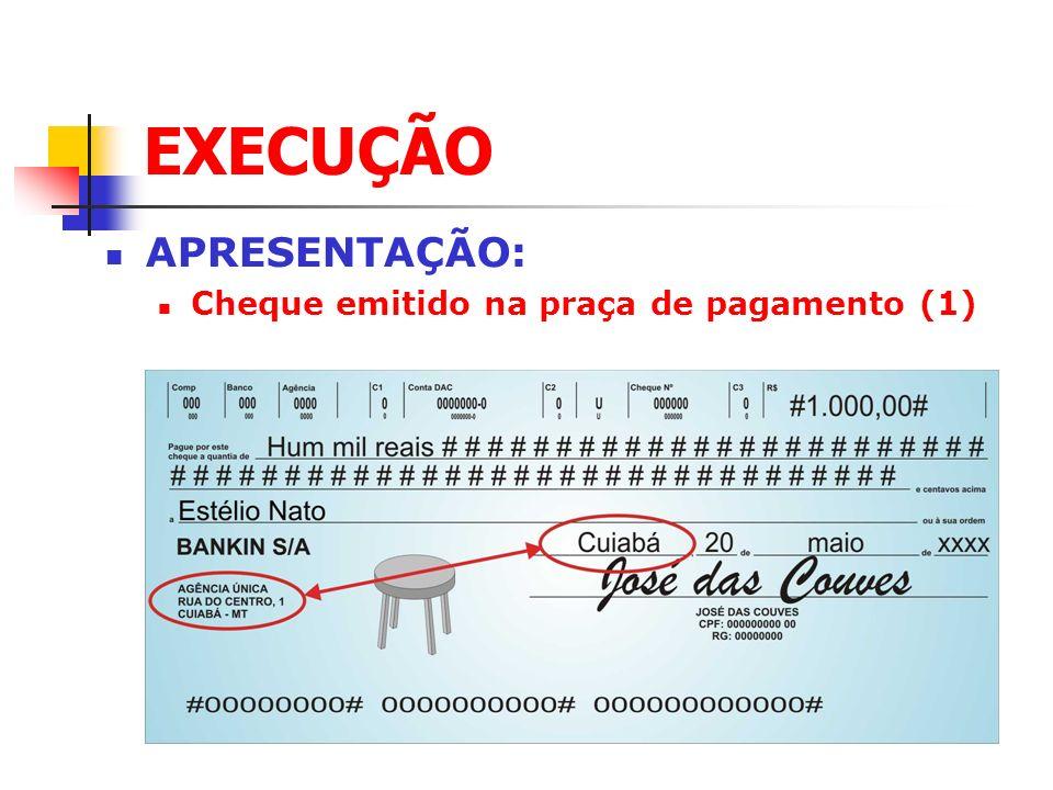 EXECUÇÃO APRESENTAÇÃO: Cheque emitido na praça de pagamento (1)