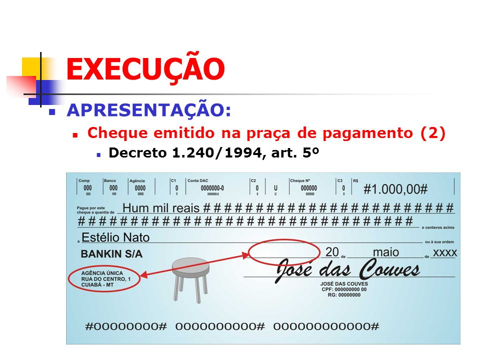 EXECUÇÃO APRESENTAÇÃO: Cheque emitido na praça de pagamento (2)