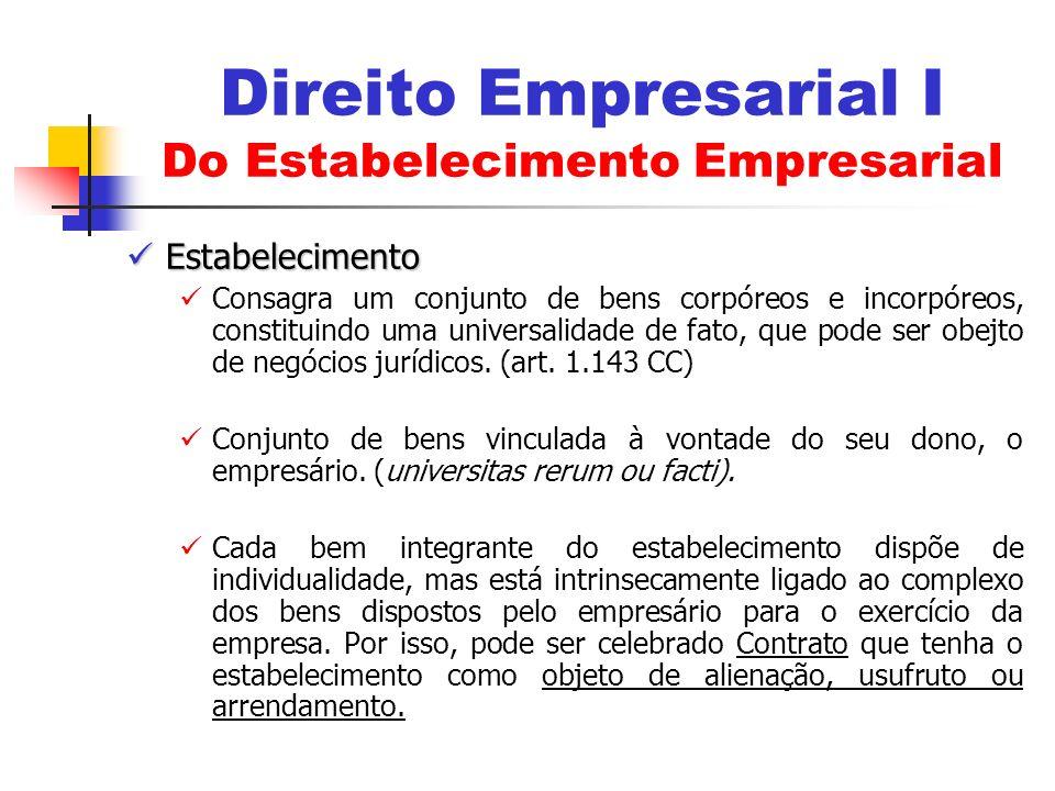 Direito Empresarial I Do Estabelecimento Empresarial