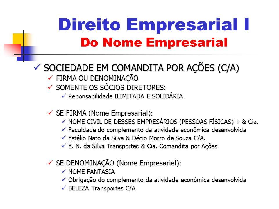 Direito Empresarial I Do Nome Empresarial