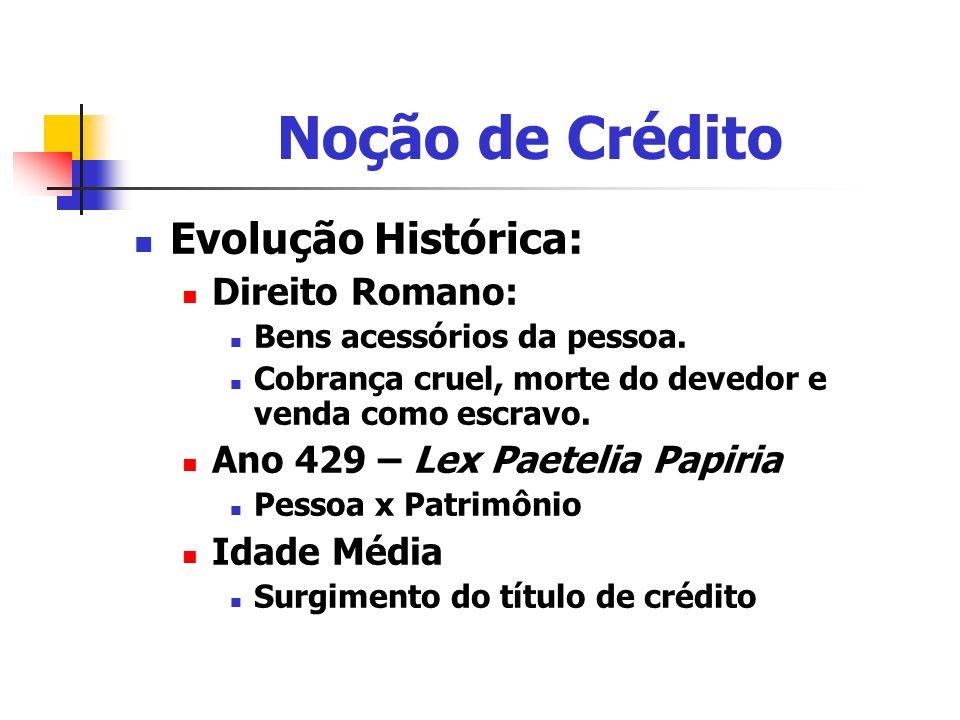 Noção de Crédito Evolução Histórica: Direito Romano: