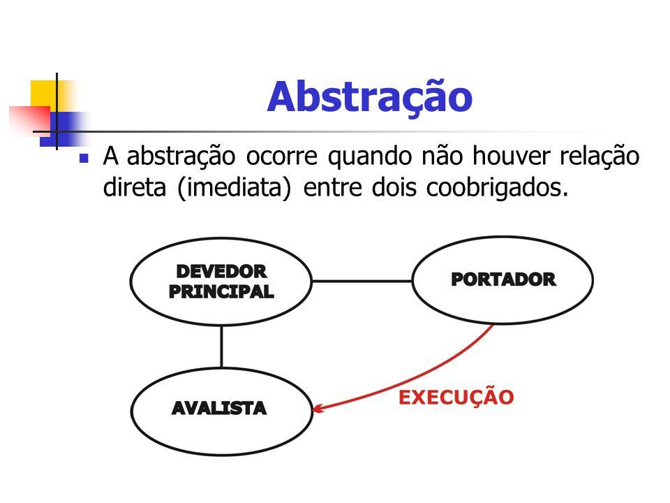 Abstração A abstração ocorre quando não houver relação direta (imediata) entre dois coobrigados.