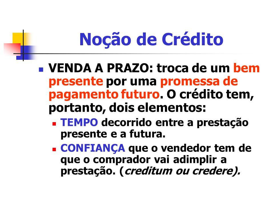 Noção de Crédito VENDA A PRAZO: troca de um bem presente por uma promessa de pagamento futuro. O crédito tem, portanto, dois elementos: