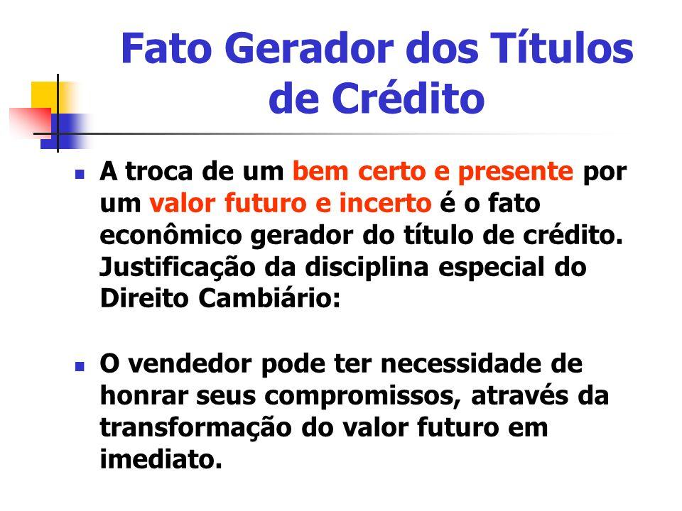 Fato Gerador dos Títulos de Crédito