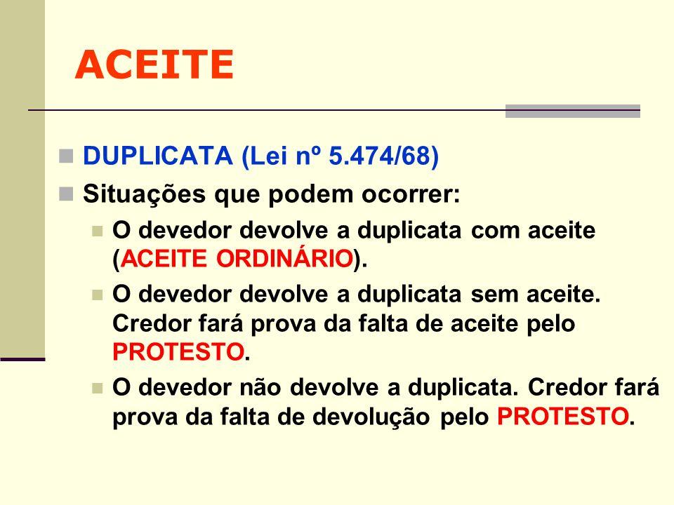 ACEITE DUPLICATA (Lei nº 5.474/68) Situações que podem ocorrer: