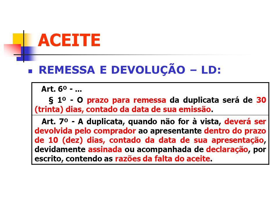 ACEITE REMESSA E DEVOLUÇÃO – LD: Art. 6º - ...