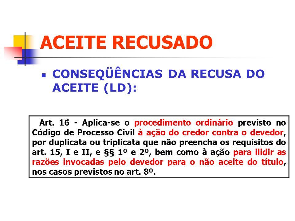 ACEITE RECUSADO CONSEQÜÊNCIAS DA RECUSA DO ACEITE (LD):