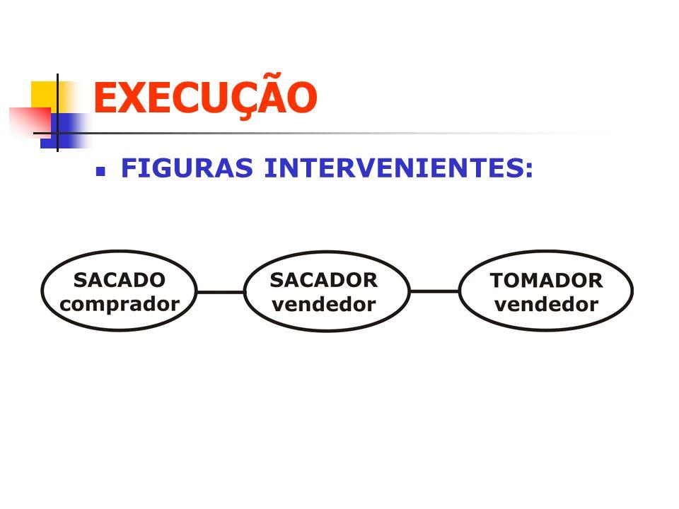 EXECUÇÃO FIGURAS INTERVENIENTES: Clique para adicionar texto