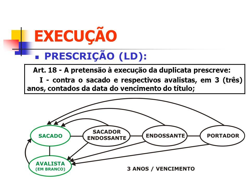 EXECUÇÃO PRESCRIÇÃO (LD):