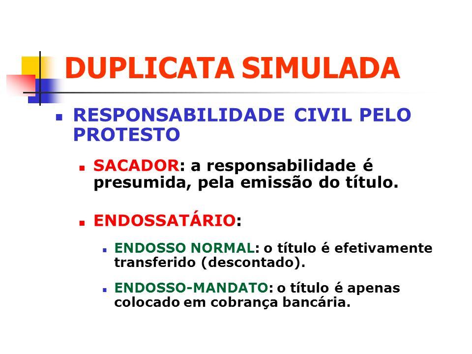DUPLICATA SIMULADA RESPONSABILIDADE CIVIL PELO PROTESTO