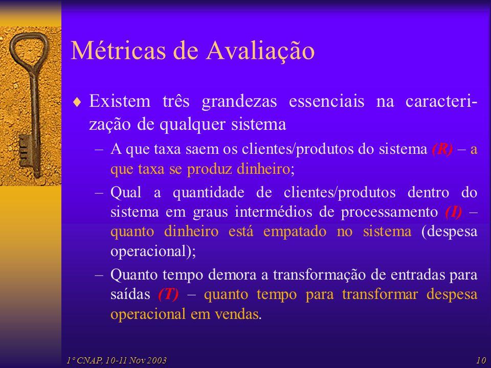 Métricas de Avaliação Existem três grandezas essenciais na caracteri-zação de qualquer sistema.
