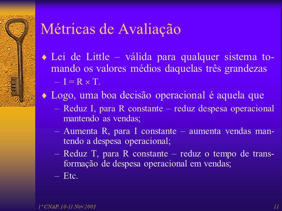 Métricas de Avaliação Lei de Little – válida para qualquer sistema to-mando os valores médios daquelas três grandezas.