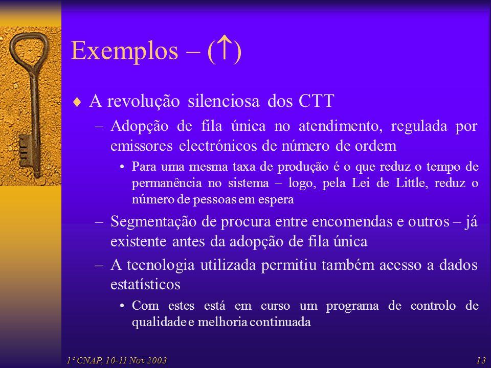 Exemplos – () A revolução silenciosa dos CTT