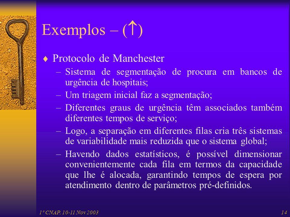 Exemplos – () Protocolo de Manchester