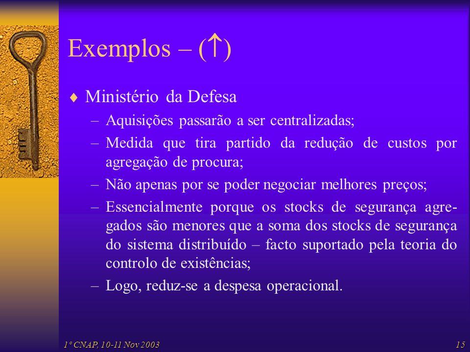 Exemplos – () Ministério da Defesa