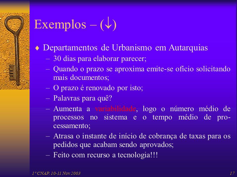 Exemplos – () Departamentos de Urbanismo em Autarquias