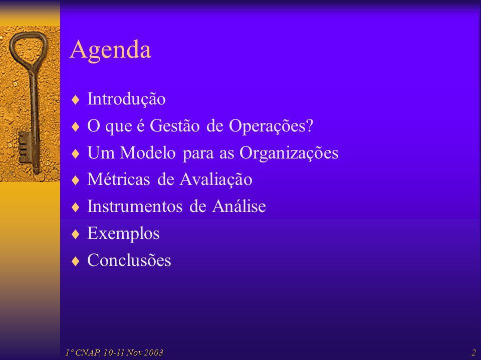 Agenda Introdução O que é Gestão de Operações