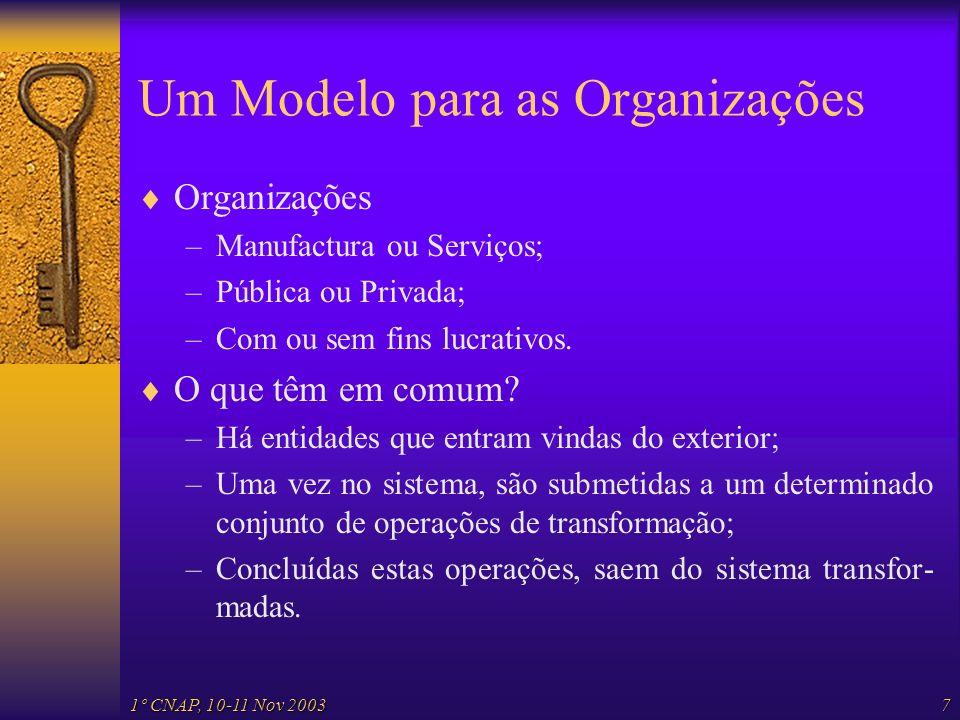 Um Modelo para as Organizações