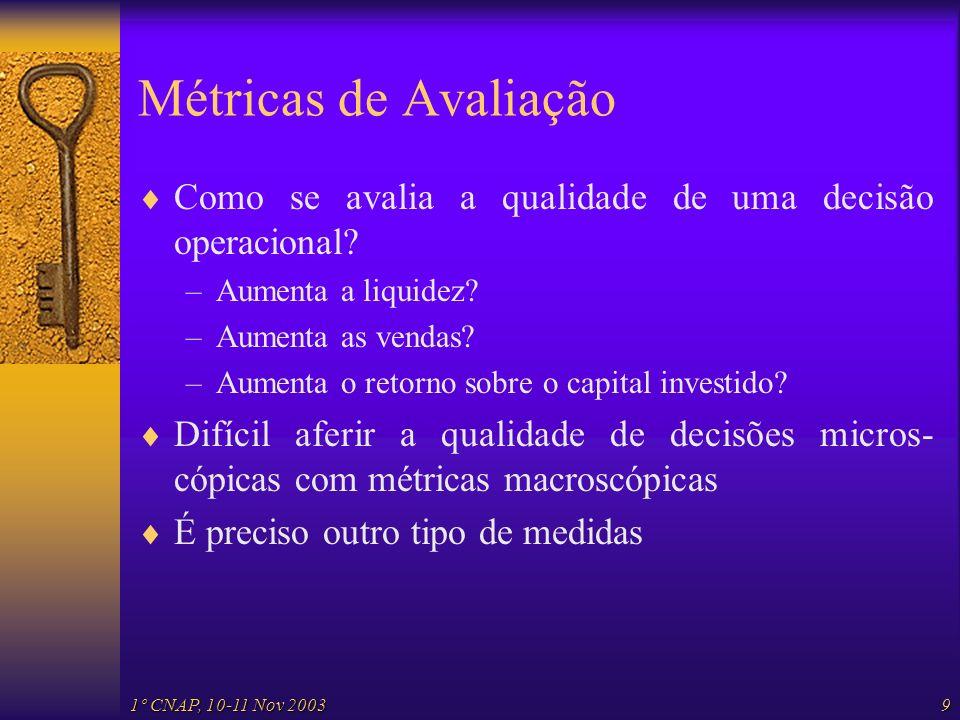 Métricas de Avaliação Como se avalia a qualidade de uma decisão operacional Aumenta a liquidez Aumenta as vendas