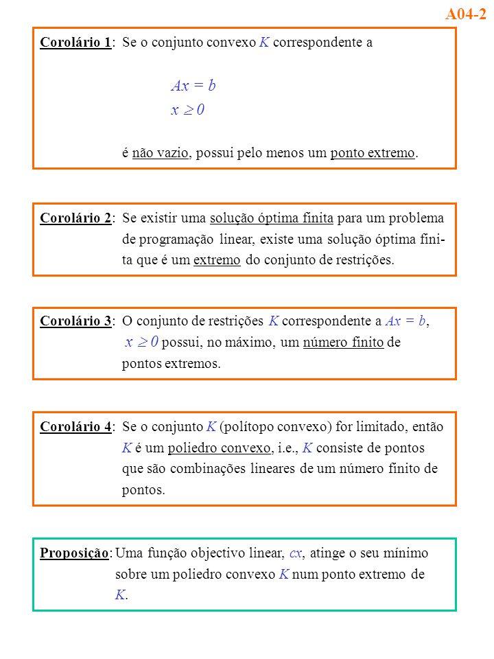 A04-2 Corolário 1: Se o conjunto convexo K correspondente a. Ax = b. x  0. é não vazio, possui pelo menos um ponto extremo.