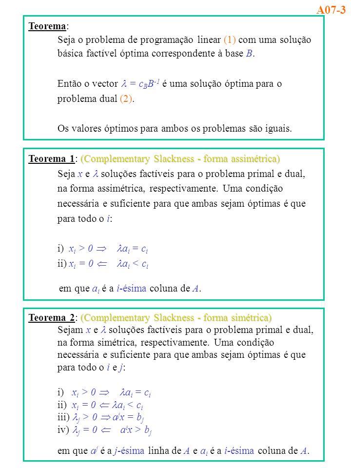 A07-3 Teorema: Seja o problema de programação linear (1) com uma solução. básica factível óptima correspondente à base B.