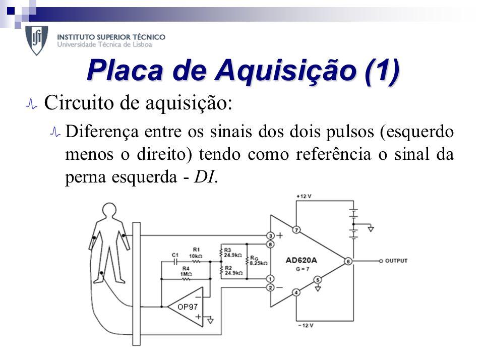 Placa de Aquisição (1) Circuito de aquisição: Processamento do sinal: