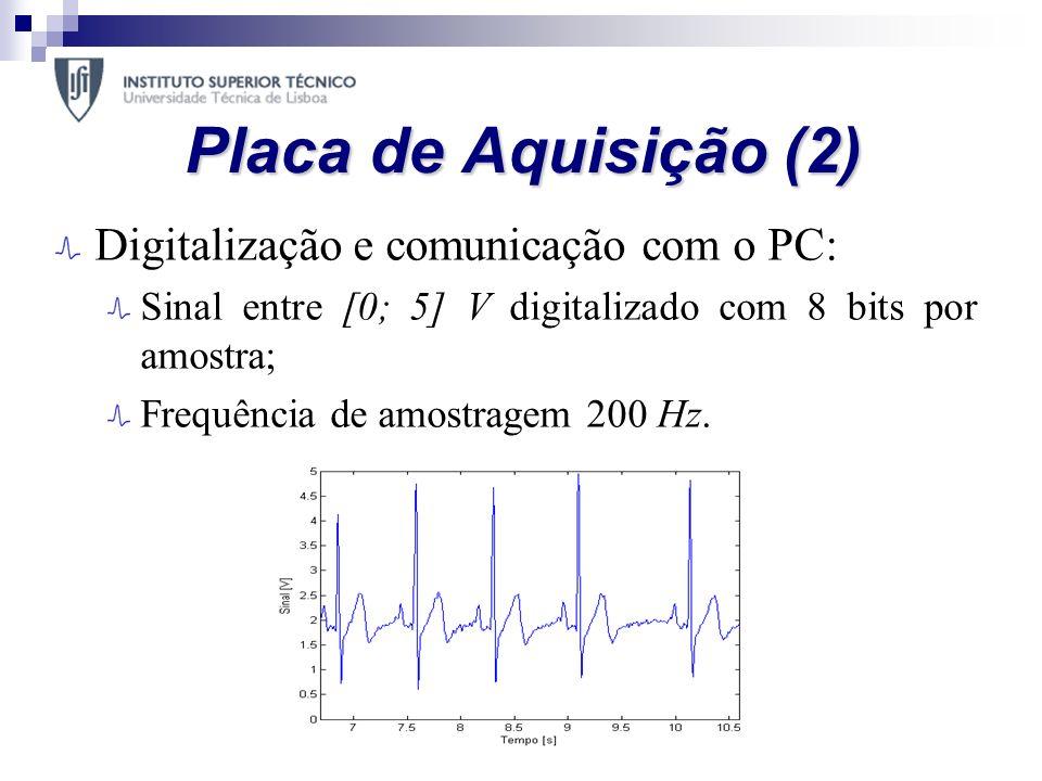 Placa de Aquisição (2) Digitalização e comunicação com o PC: