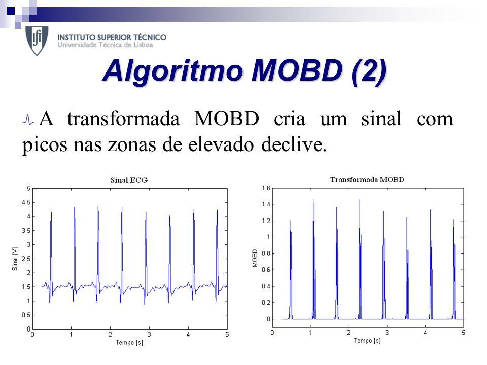 Algoritmo MOBD (2) A transformada MOBD cria um sinal com picos nas zonas de elevado declive.