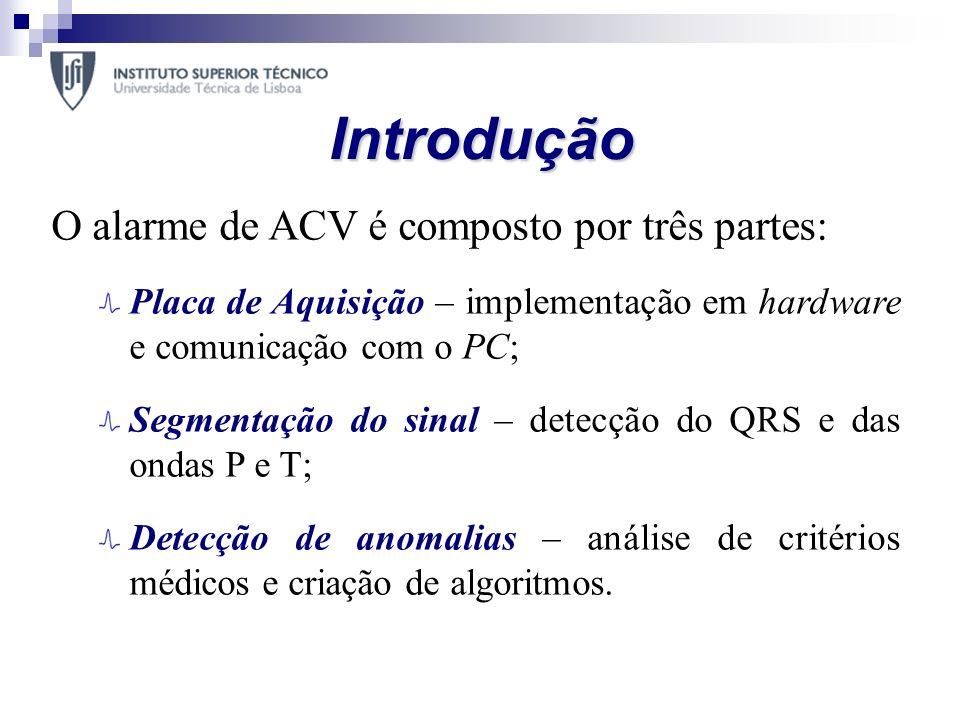 Introdução O alarme de ACV é composto por três partes: