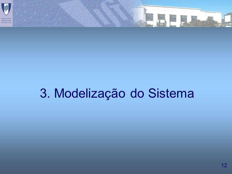 3. Modelização do Sistema