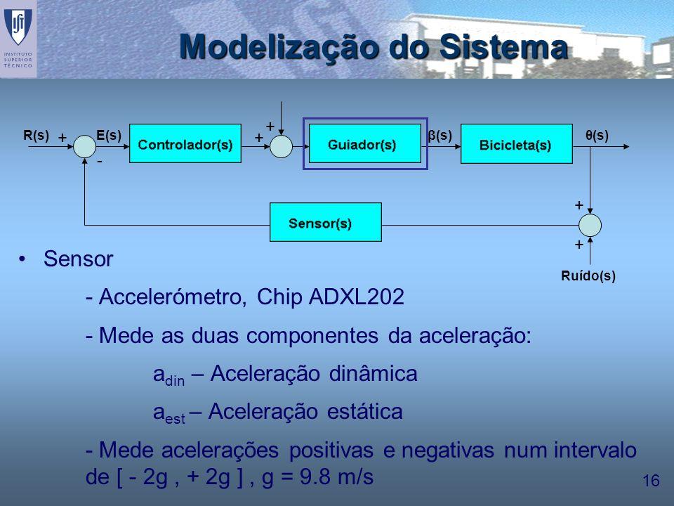 Modelização do Sistema