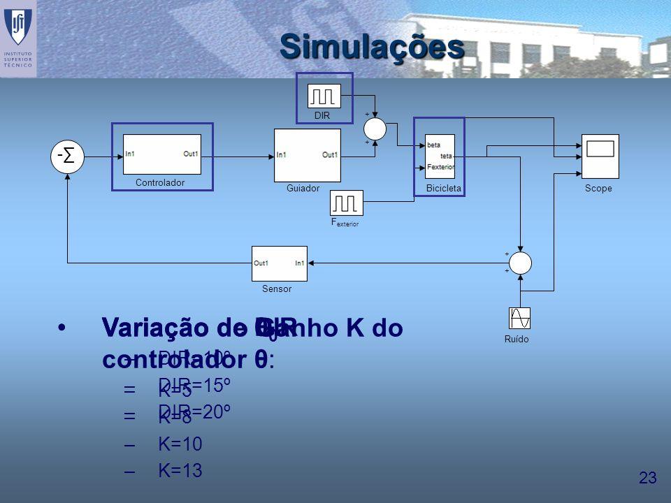 Simulações Variação do Ganho K do controlador θ: Variação de DIR