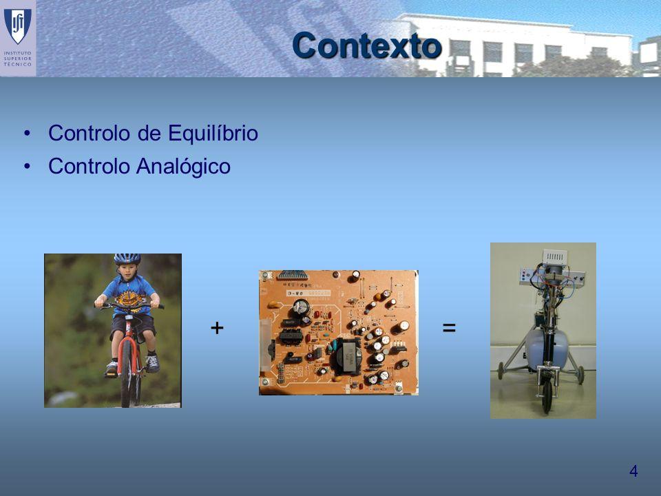 Contexto Controlo de Equilíbrio Controlo Analógico + =