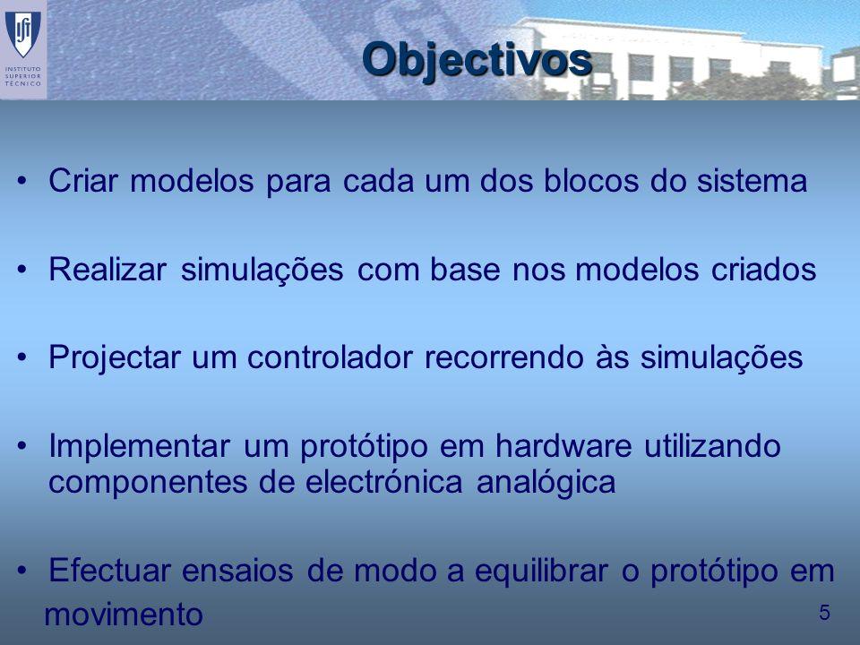 Objectivos Criar modelos para cada um dos blocos do sistema