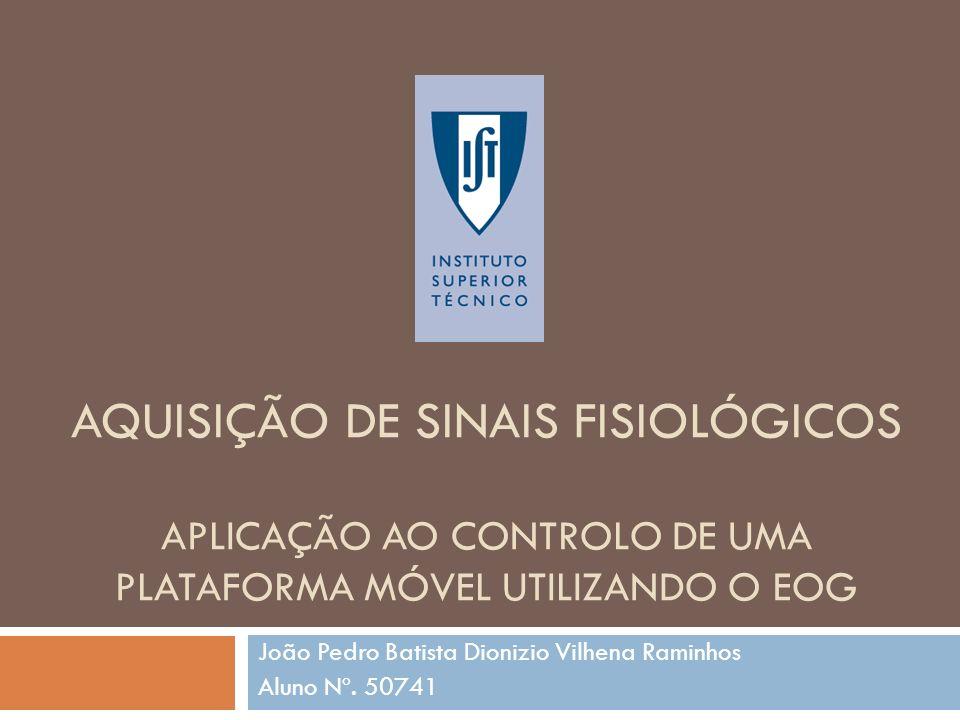 João Pedro Batista Dionizio Vilhena Raminhos Aluno Nº. 50741