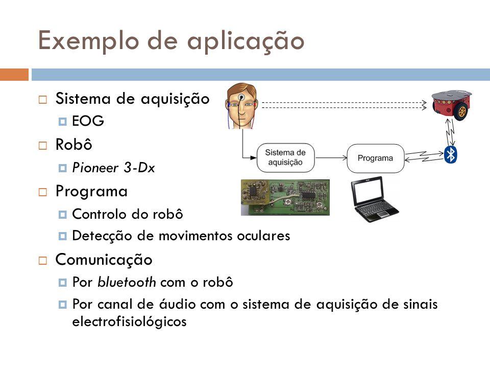 Exemplo de aplicação Sistema de aquisição Robô Programa Comunicação
