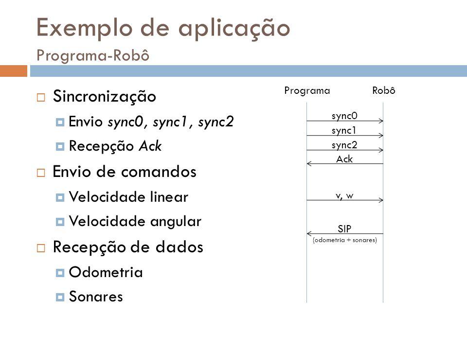 Exemplo de aplicação Programa-Robô