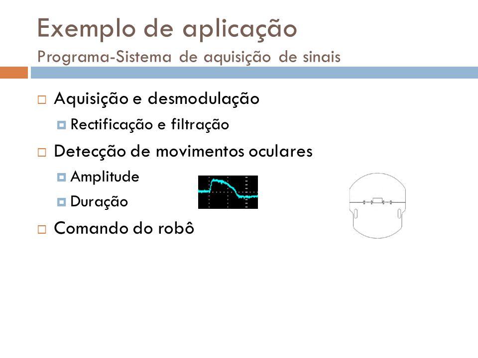 Exemplo de aplicação Programa-Sistema de aquisição de sinais