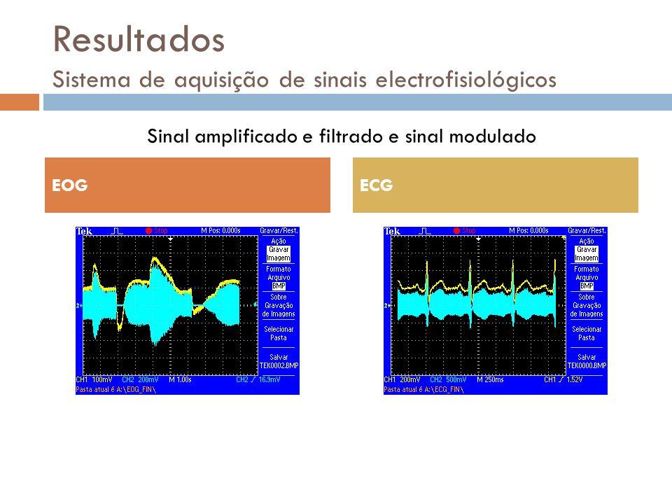 Resultados Sistema de aquisição de sinais electrofisiológicos