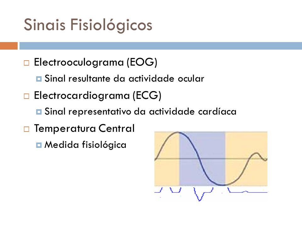 Sinais Fisiológicos Electrooculograma (EOG) Electrocardiograma (ECG)
