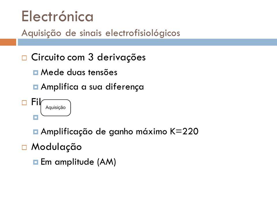 Electrónica Aquisição de sinais electrofisiológicos