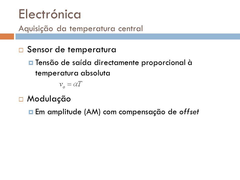 Electrónica Aquisição da temperatura central