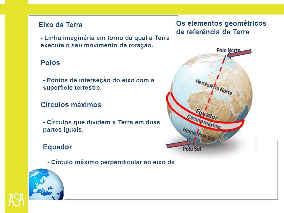 Os elementos geométricos de referência da Terra