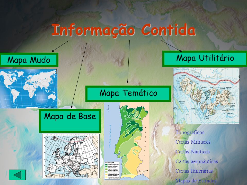 Informação Contida Mapa Utilitário Mapa Mudo Mapa Temático
