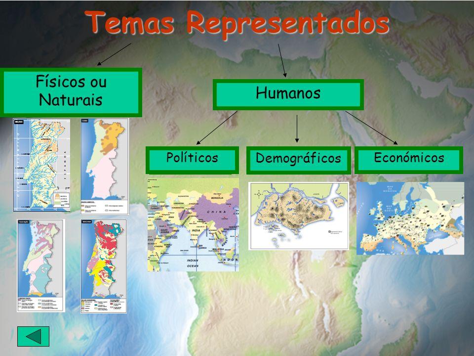 Temas Representados Físicos ou Naturais Humanos Políticos Políticos