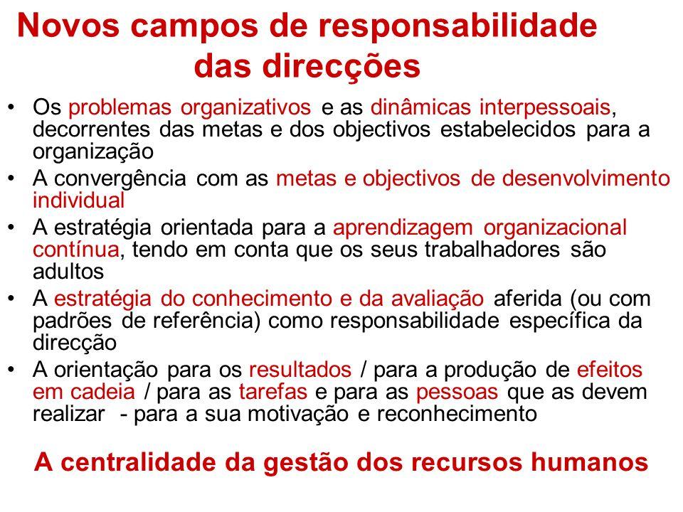 Novos campos de responsabilidade das direcções