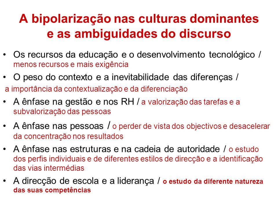 A bipolarização nas culturas dominantes e as ambiguidades do discurso