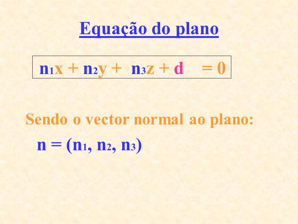 Equação do plano n1x + n2y + n3z + d = 0